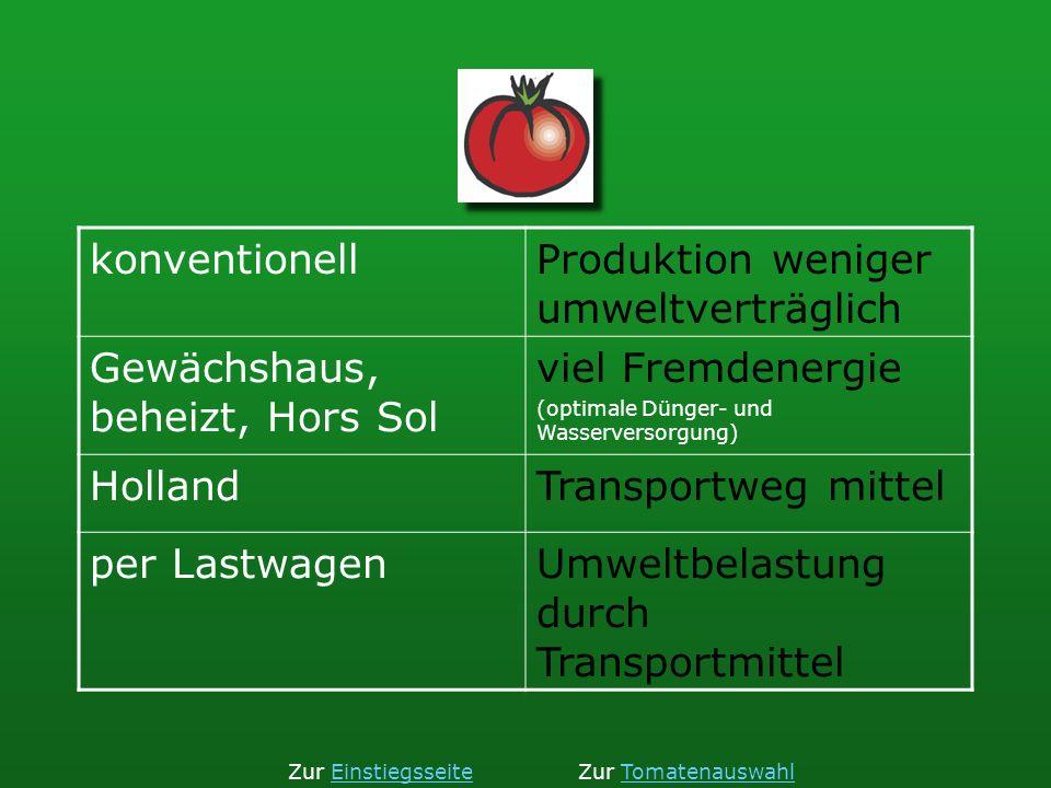 konventionellProduktion weniger umweltverträglich Gewächshaus, beheizt, Hors Sol viel Fremdenergie (optimale Dünger- und Wasserversorgung) HollandTran