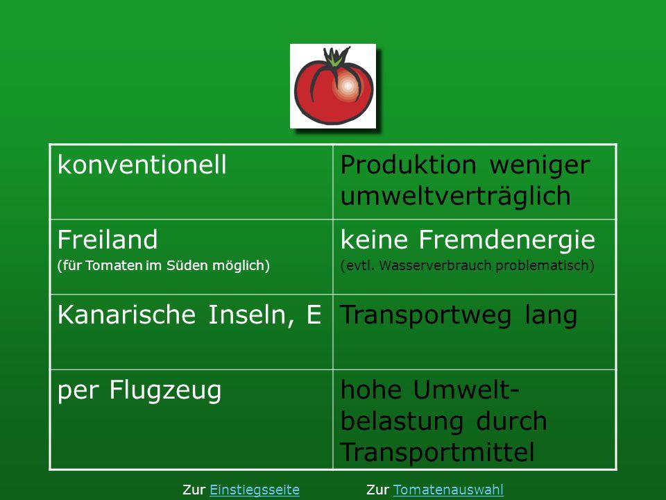 konventionellProduktion weniger umweltverträglich Freiland (für Tomaten im Süden möglich) keine Fremdenergie (evtl. Wasserverbrauch problematisch) Kan