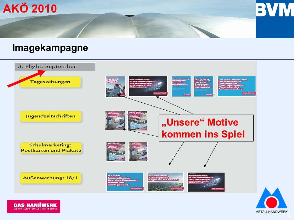 9 AKÖ 2010 Hier platzieren wir uns dieses Jahr Technik und Innovation Imagekampagne