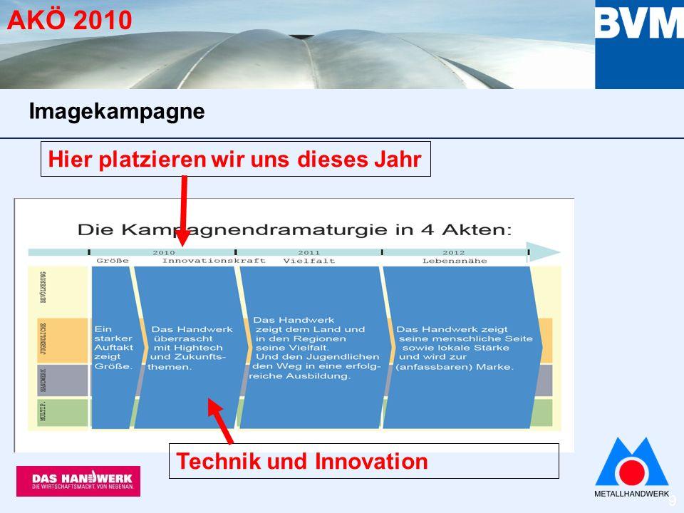 10 AKÖ 2010 Anzeigenmotive Plakatmotive Anpassung unserer Werbemittel Optische Nähe auf der Website Nutzung vorhandener Synergien (Motive/Sprüche) Da sind wir dabei: Imagekampagne