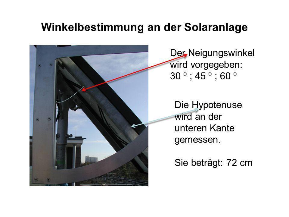 Winkelbestimmung an der Solaranlage Dicke: 3,5 cm Maßstab: 1:10 Länge des Moduls: 144 cm Länge des Winkelmesser 100 cm