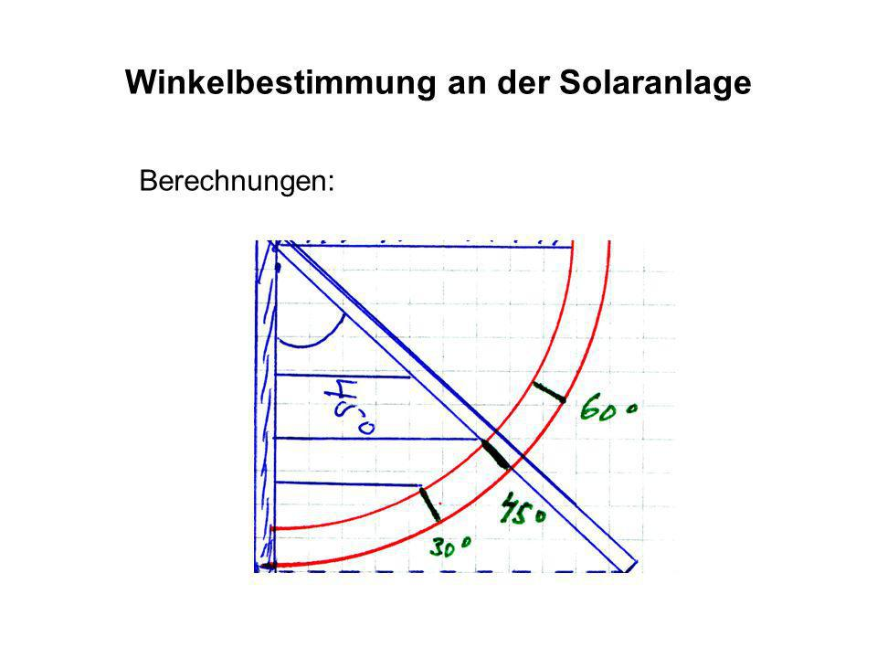 Winkelbestimmung an der Solaranlage Gegenkathete Hypotenuse Ankathete