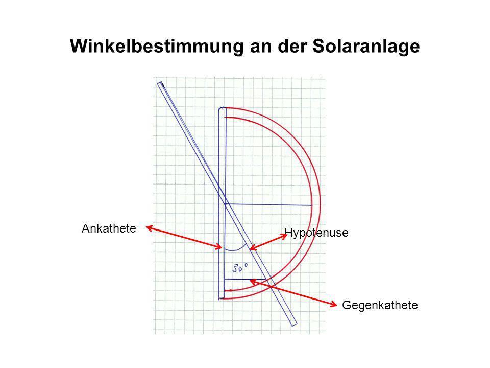 Winkelbestimmung an der Solaranlage 2,2 cm 4,4 cm