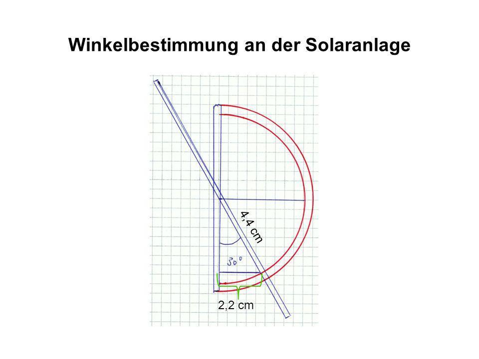 Winkelbestimmung an der Solaranlage Berechnung der Gegenkathete für