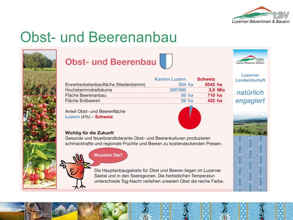 Obst- und Beerenanbau