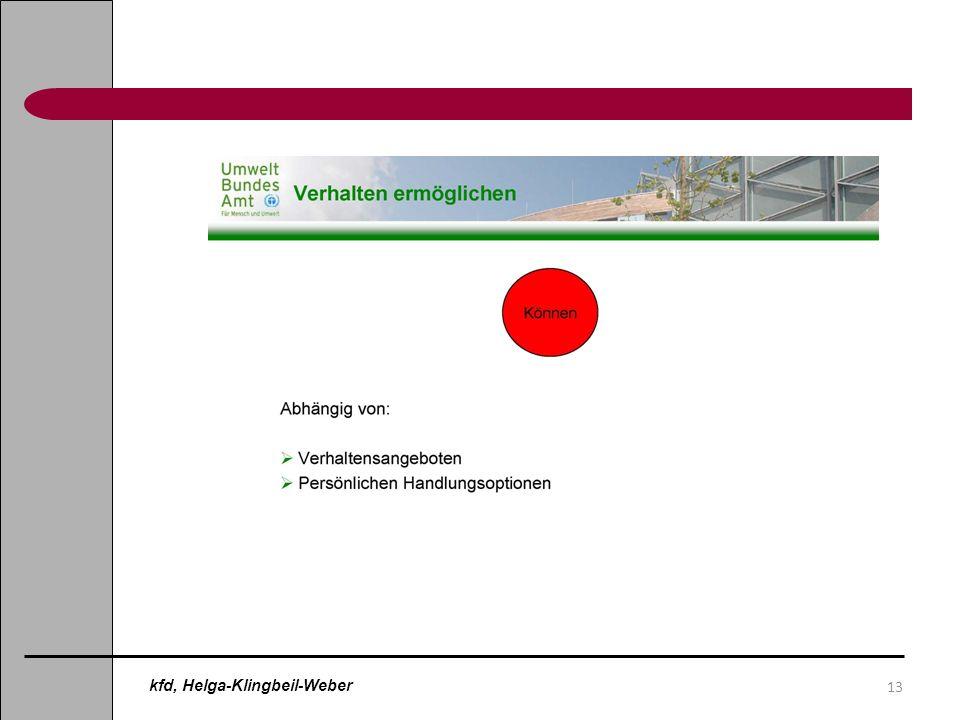 13 kfd, Helga-Klingbeil-Weber