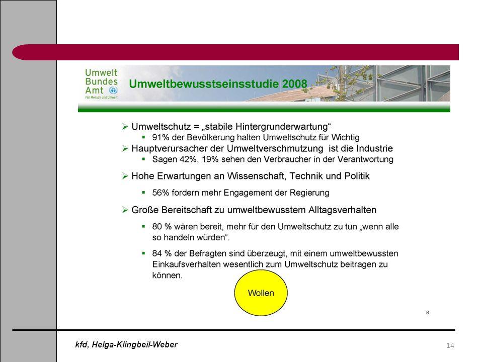 14 kfd, Helga-Klingbeil-Weber