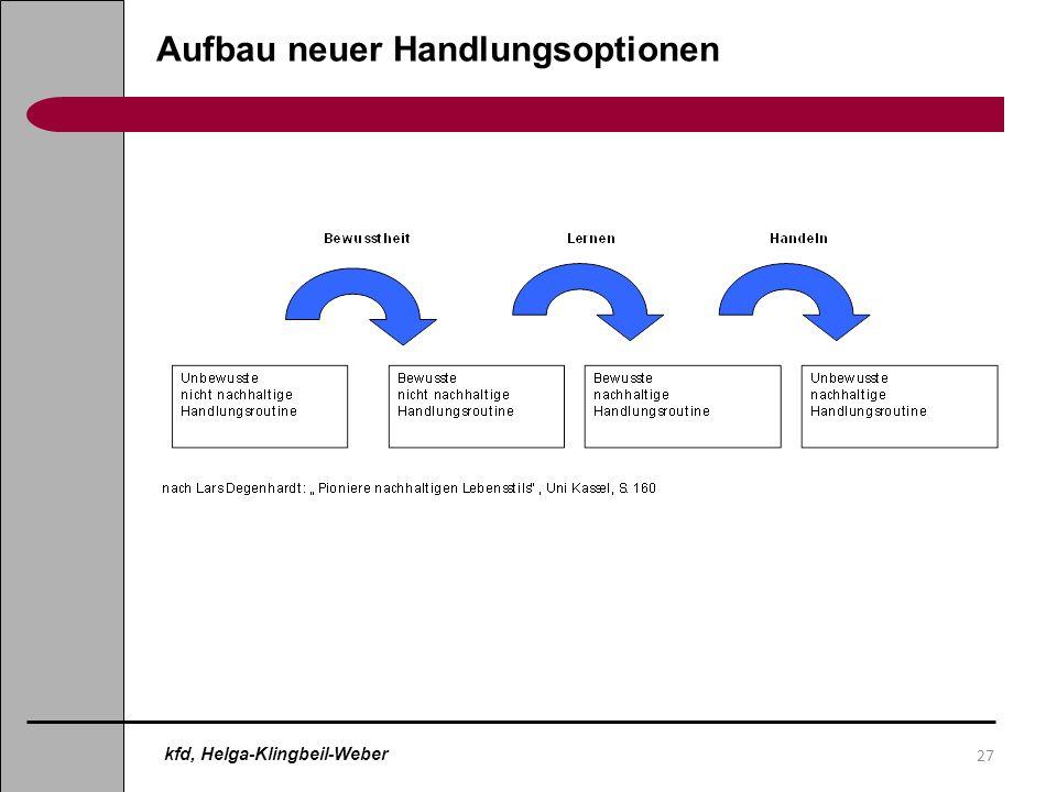 27 Aufbau neuer Handlungsoptionen kfd, Helga-Klingbeil-Weber