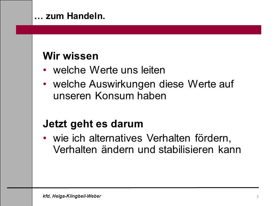 4 Wo setze ich an? kfd, Helga-Klingbeil-Weber