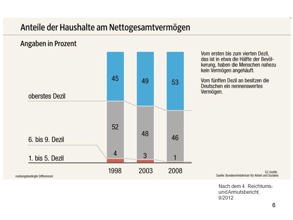 6 Nach dem 4. Reichtums- und Armutsbericht, 9/2012