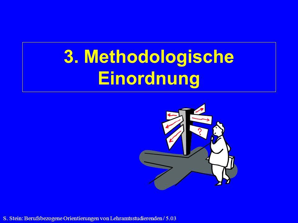 3.Methodologische Einordnung S.