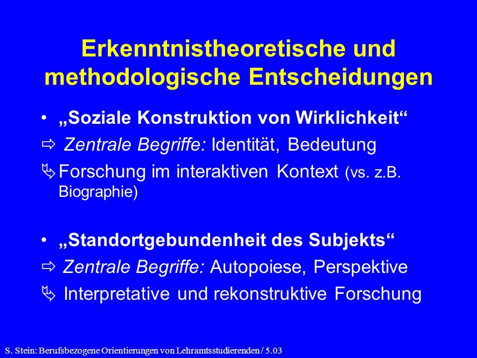 Erkenntnistheoretische und methodologische Entscheidungen Soziale Konstruktion von Wirklichkeit Zentrale Begriffe: Identität, Bedeutung Forschung im interaktiven Kontext (vs.