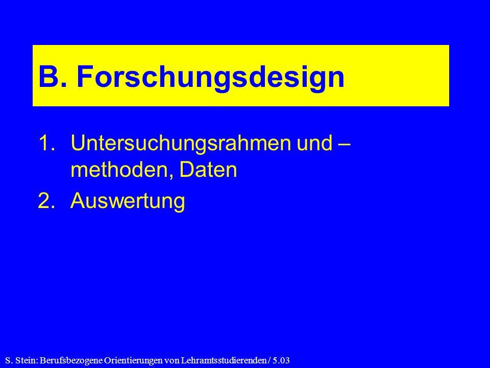 B.Forschungsdesign 1.Untersuchungsrahmen und – methoden, Daten 2.Auswertung S.