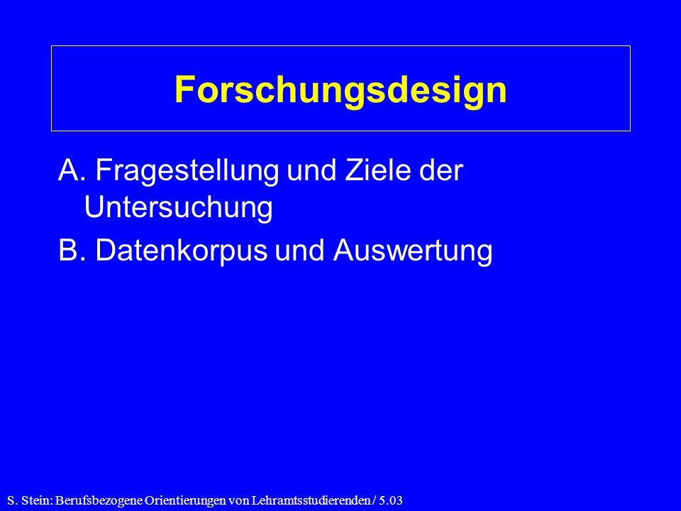 Forschungsdesign A.Fragestellung und Ziele der Untersuchung B.