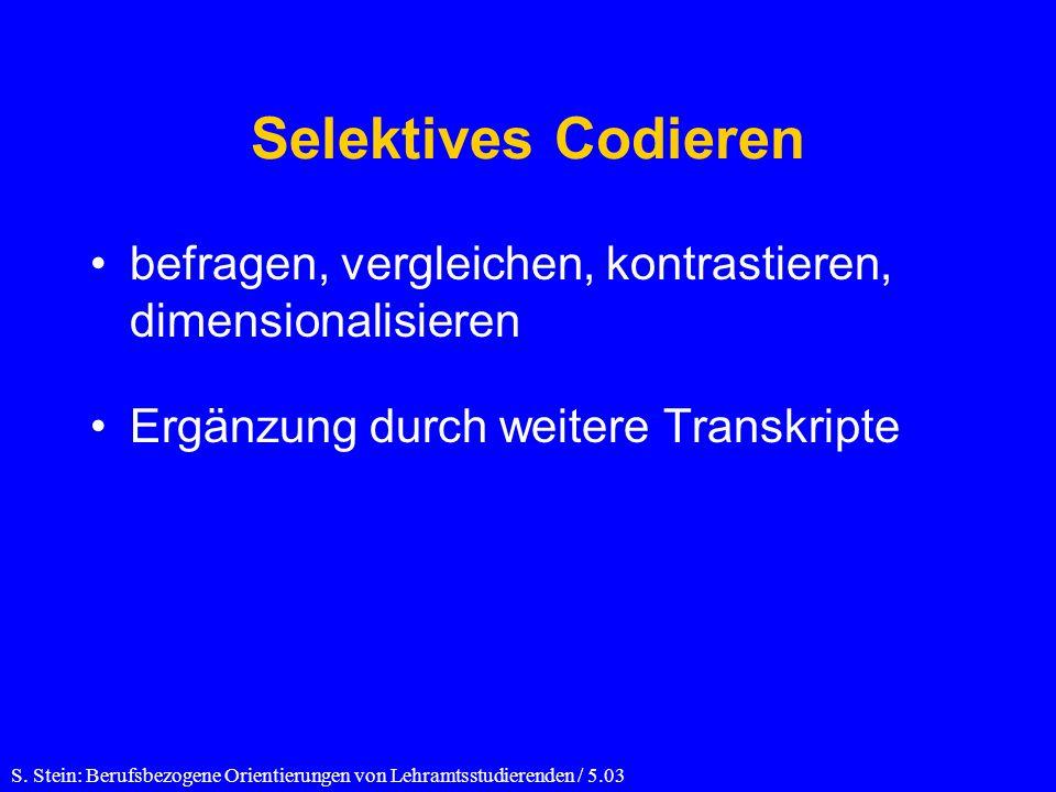Selektives Codieren befragen, vergleichen, kontrastieren, dimensionalisieren Ergänzung durch weitere Transkripte S.