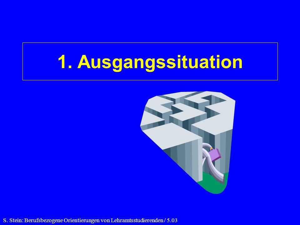 1. Ausgangssituation S. Stein: Berufsbezogene Orientierungen von Lehramtsstudierenden / 5.03
