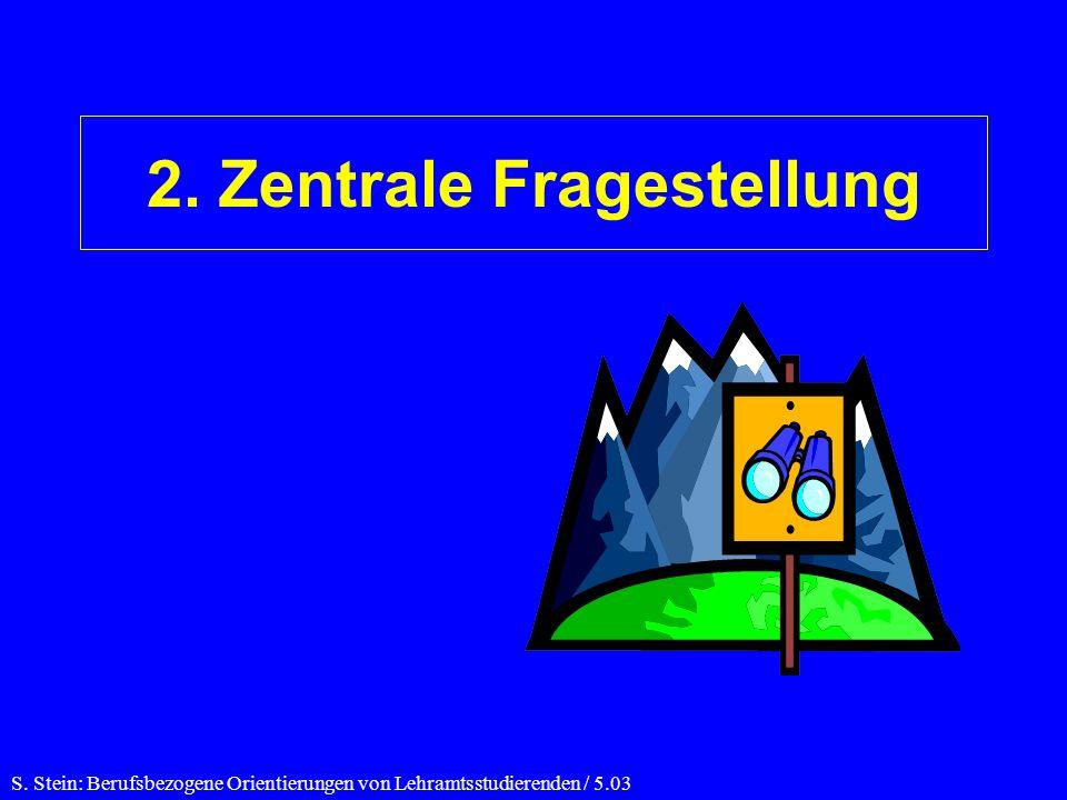 2. Zentrale Fragestellung S. Stein: Berufsbezogene Orientierungen von Lehramtsstudierenden / 5.03