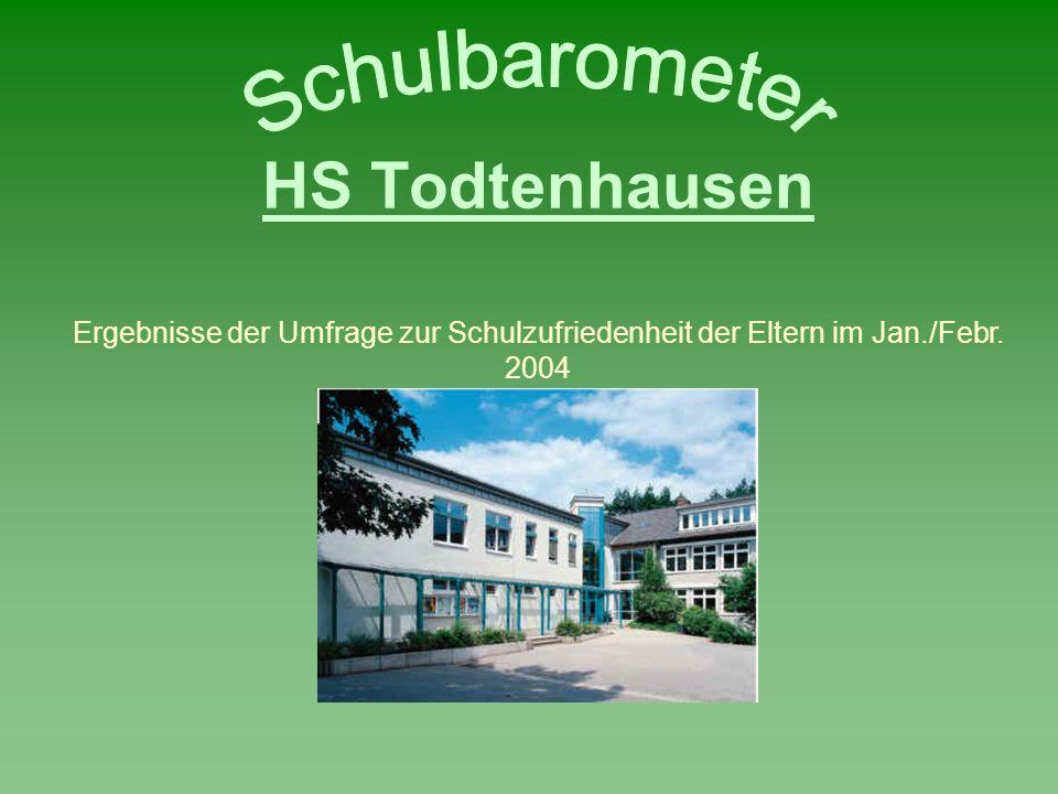 HS Todtenhausen Ergebnisse der Umfrage zur Schulzufriedenheit der Eltern im Jan./Febr. 2004