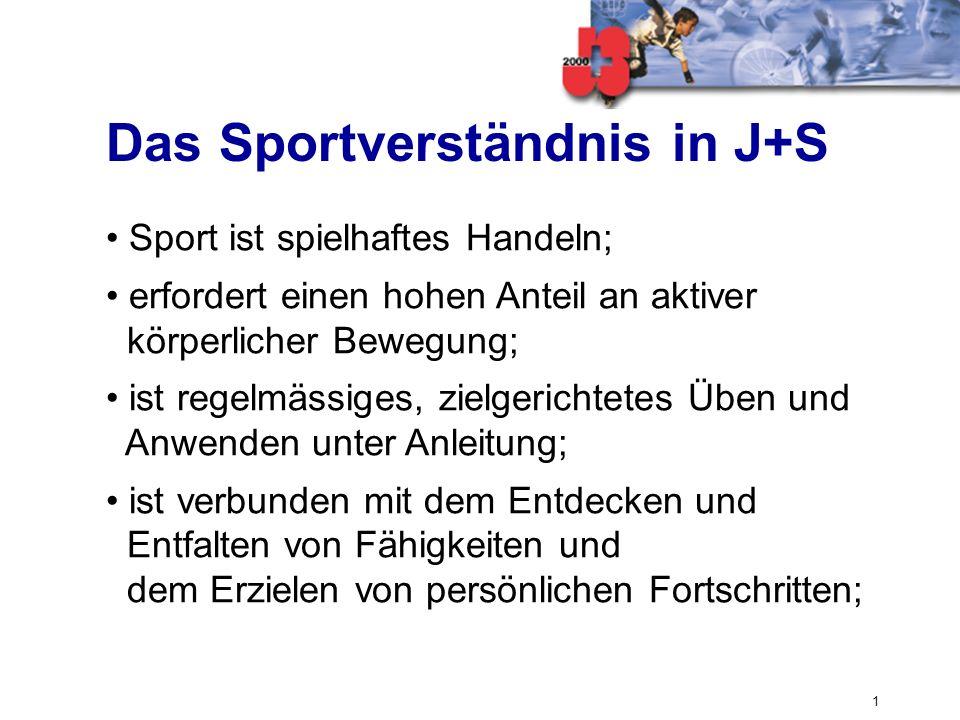 2 Das Sportverständnis in J+S Sport beruht auf der Einhaltung von akzeptierten Regeln im Umgang mit sich selbst, mit den andern und mit der Natur; fordert von den Jugendlichen die Übernahme einer Teilverantwortung für ihr Handeln, für das gemeinsame Ziel und das Funktionieren der Sportgemeinschaft.