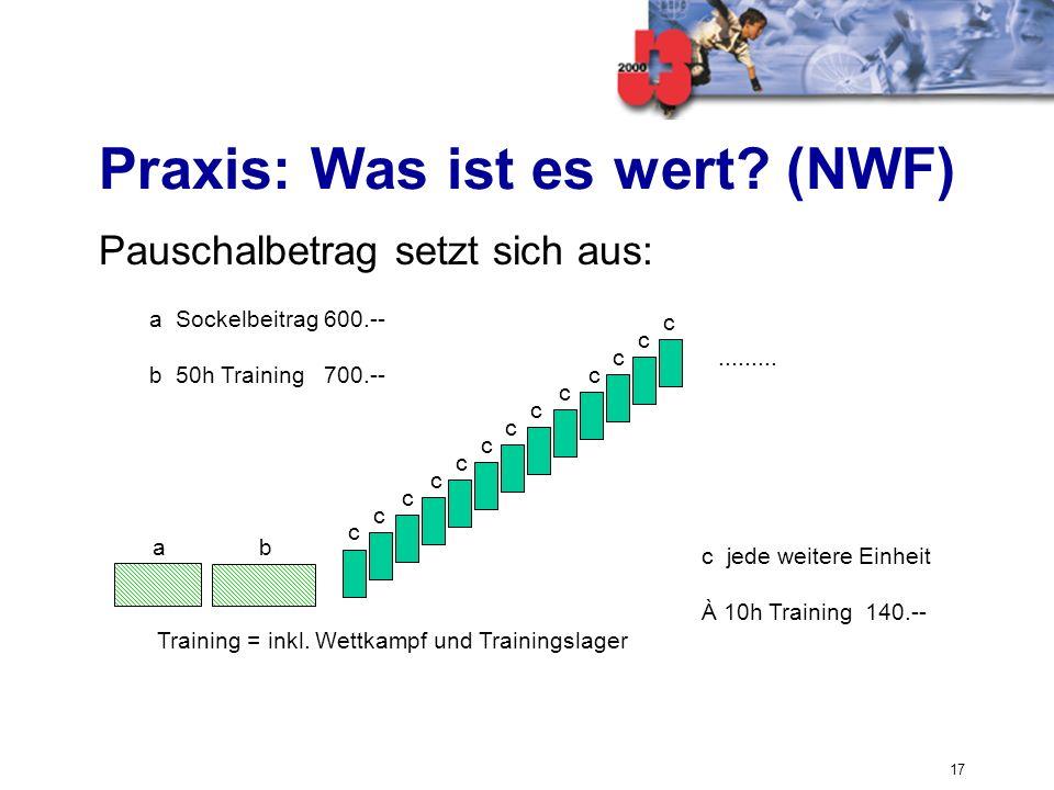 17 Praxis: Was ist es wert? (NWF) Pauschalbetrag setzt sich aus: ab c Training = inkl. Wettkampf und Trainingslager c c c c c c c c c c c c a Sockelbe
