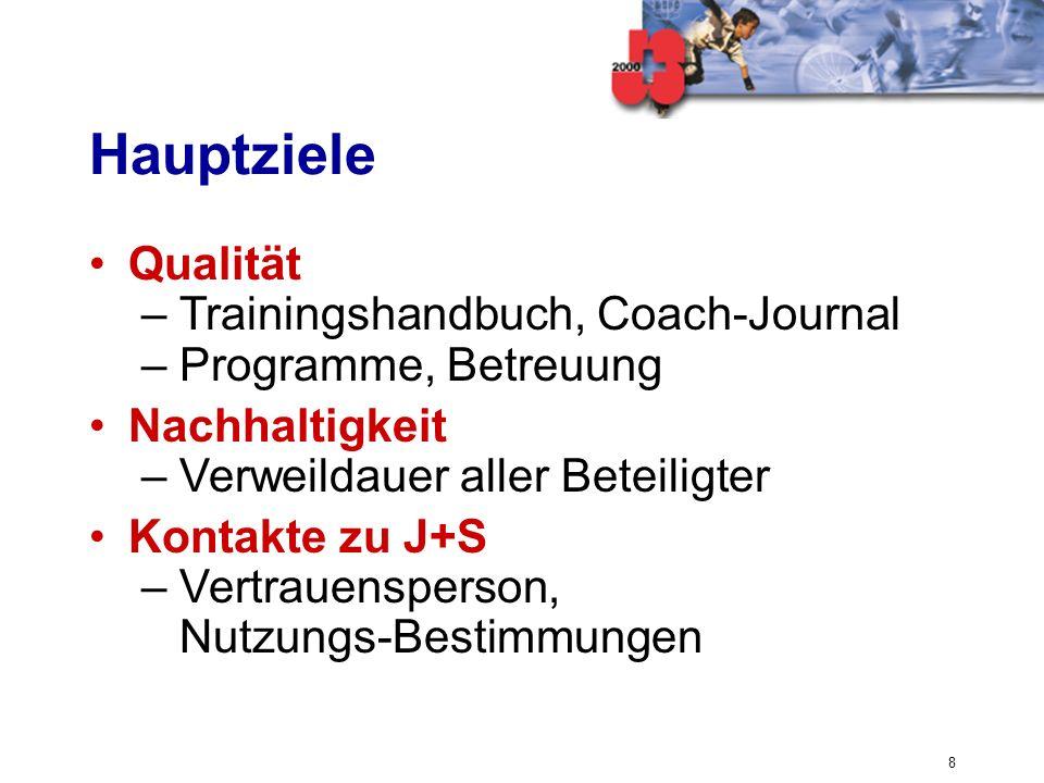 8 Hauptziele Qualität – Trainingshandbuch, Coach-Journal – Programme, Betreuung Nachhaltigkeit – Verweildauer aller Beteiligter Kontakte zu J+S – Vert