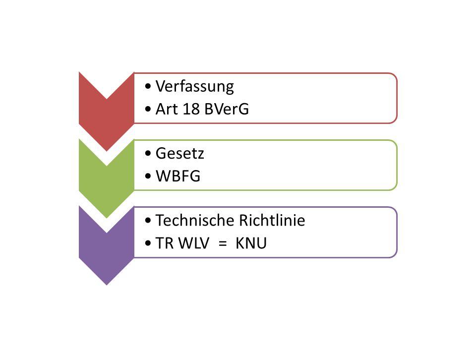 Verfassung Art 18 BVerG Gesetz WBFG Technische Richtlinie TR WLV = KNU