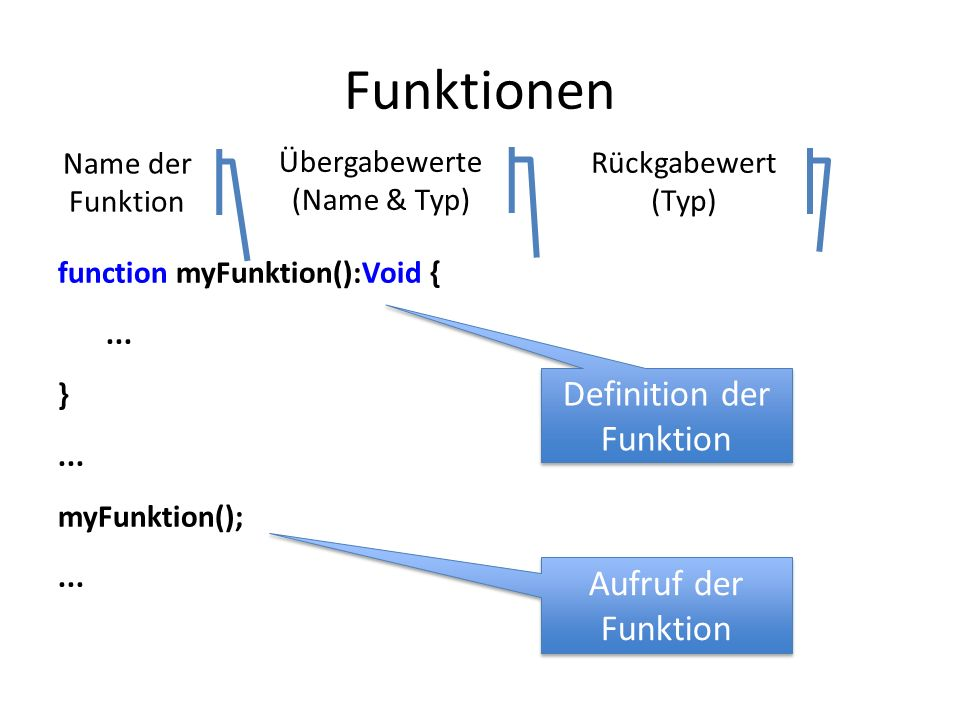 Funktionen function myFunktion():Void {... }... myFunktion();...