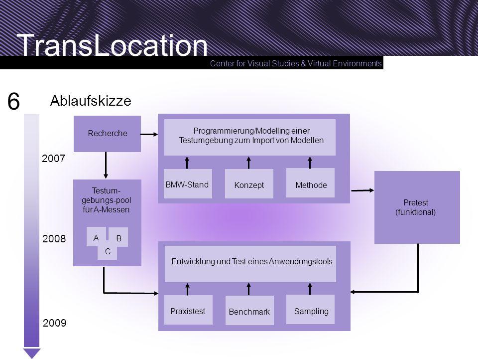 Center for Visual Studies & Virtual Environments TransLocation Ablaufskizze 2007 Recherche 2008 2009 BMW-Stand Konzept Methode Programmierung/Modellin