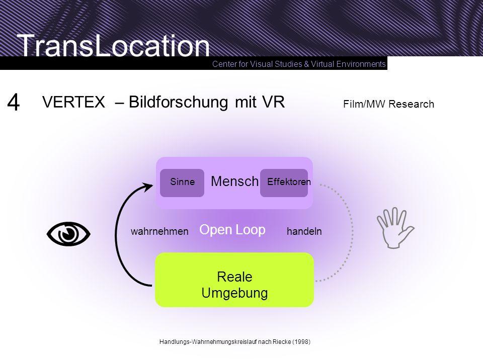 Center for Visual Studies & Virtual Environments TransLocation Reale Umgebung Mensch Handlungs-Wahrnehmungskreislauf nach Riecke (1998) 4 VERTEX – Bil