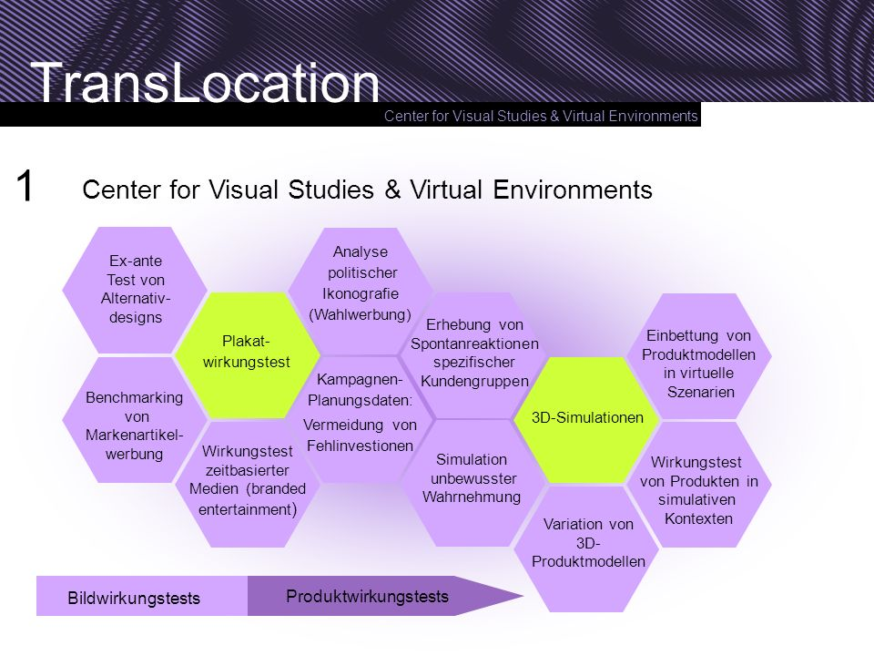 Center for Visual Studies & Virtual Environments TransLocation Center for Visual Studies & Virtual Environments Bildwirkungstests Produktwirkungstests