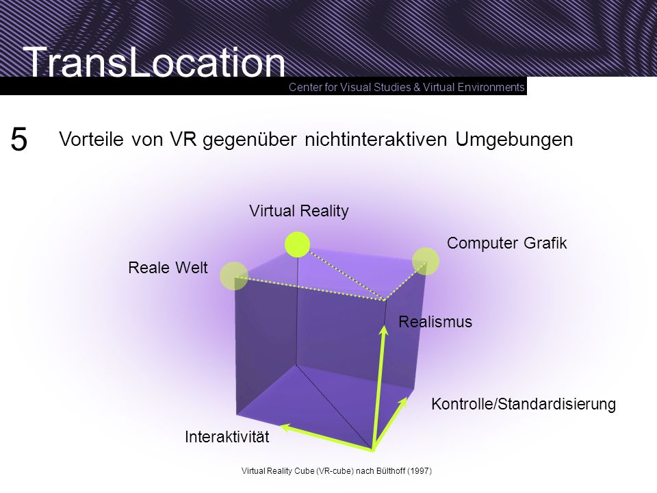 Center for Visual Studies & Virtual Environments TransLocation Interaktivität Realismus Kontrolle/Standardisierung Reale Welt Virtual Reality Computer