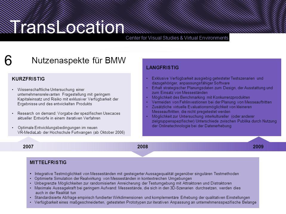 Center for Visual Studies & Virtual Environments TransLocation Nutzenaspekte für BMW 2007 2008 2009 KURZFRISTIG Wissenschaftliche Untersuchung einer u