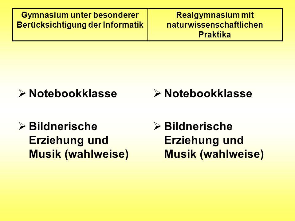 Notebookklasse Bildnerische Erziehung und Musik (wahlweise) Notebookklasse Bildnerische Erziehung und Musik (wahlweise) Gymnasium unter besonderer Ber
