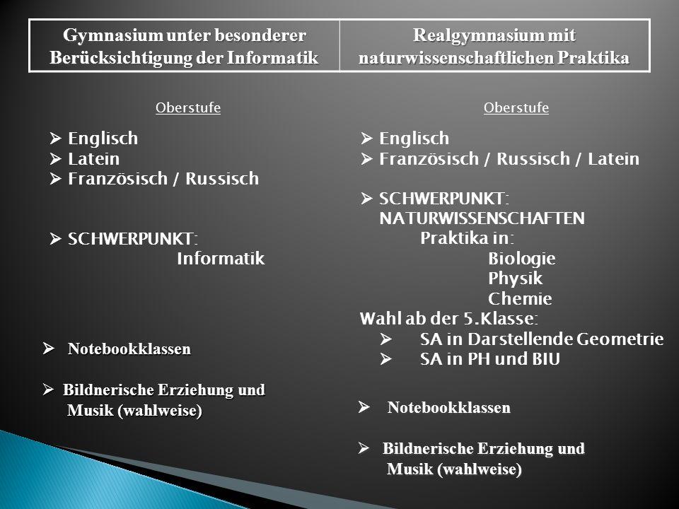 Oberstufe Englisch Latein Französisch / Russisch SCHWERPUNKT: Informatik Oberstufe Englisch Französisch / Russisch / Latein SCHWERPUNKT: NATURWISSENSC