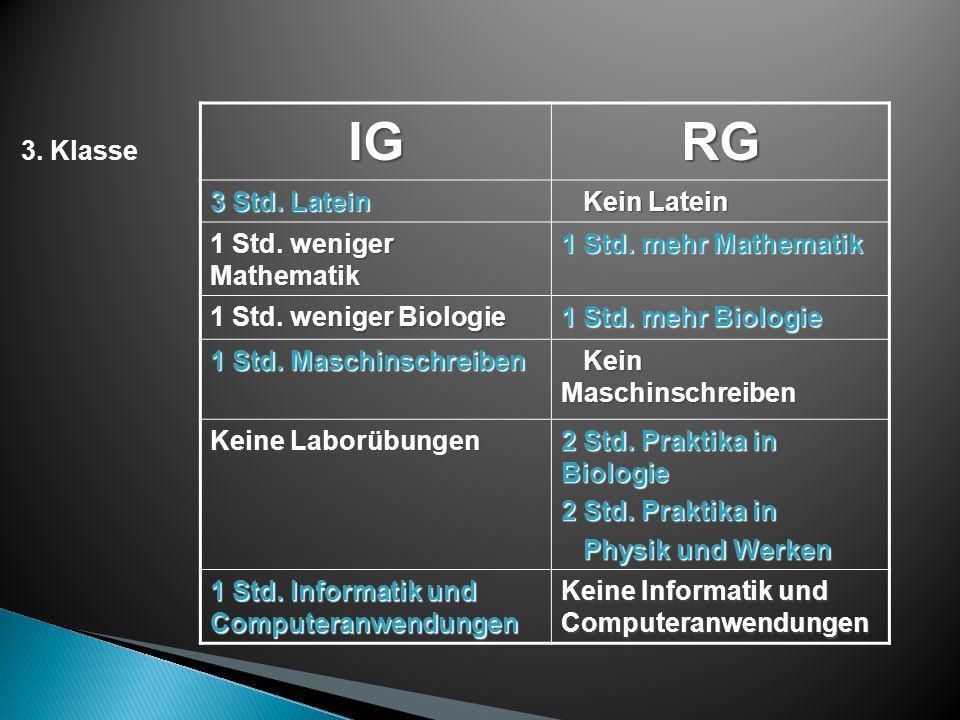 3. Klasse IGRG 3 Std. Latein Kein Latein Kein Latein 1 Std. weniger Mathematik 1 Std. mehr Mathematik 1 Std. weniger Biologie 1 Std. mehr Biologie 1 S