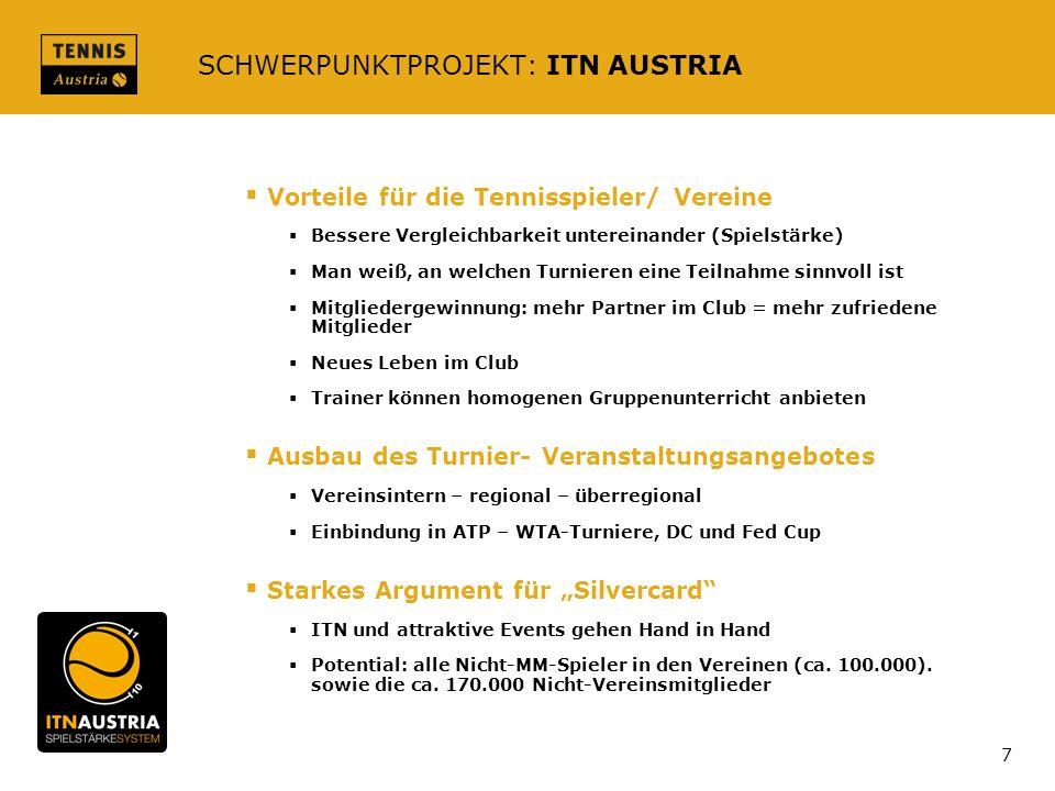 SCHWERPUNKTPROJEKT: ITN AUSTRIA Vorteile für die Tennisspieler/ Vereine Bessere Vergleichbarkeit untereinander (Spielstärke) Man weiß, an welchen Turn