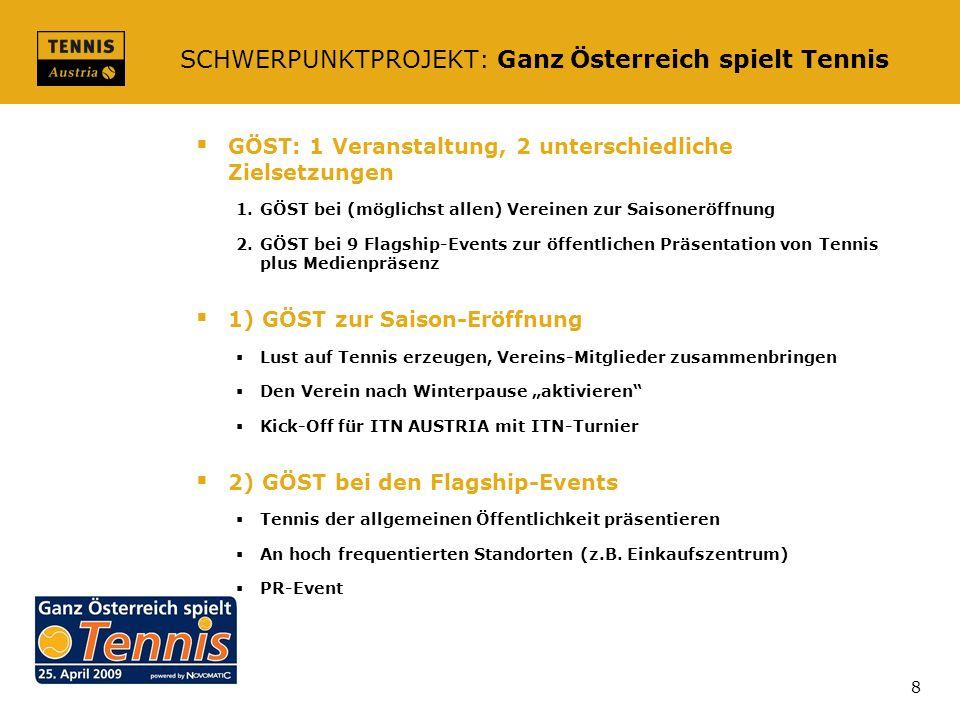 SCHWERPUNKTPROJEKT: Ganz Österreich spielt Tennis GÖST: 1 Veranstaltung, 2 unterschiedliche Zielsetzungen 1.GÖST bei (möglichst allen) Vereinen zur Sa
