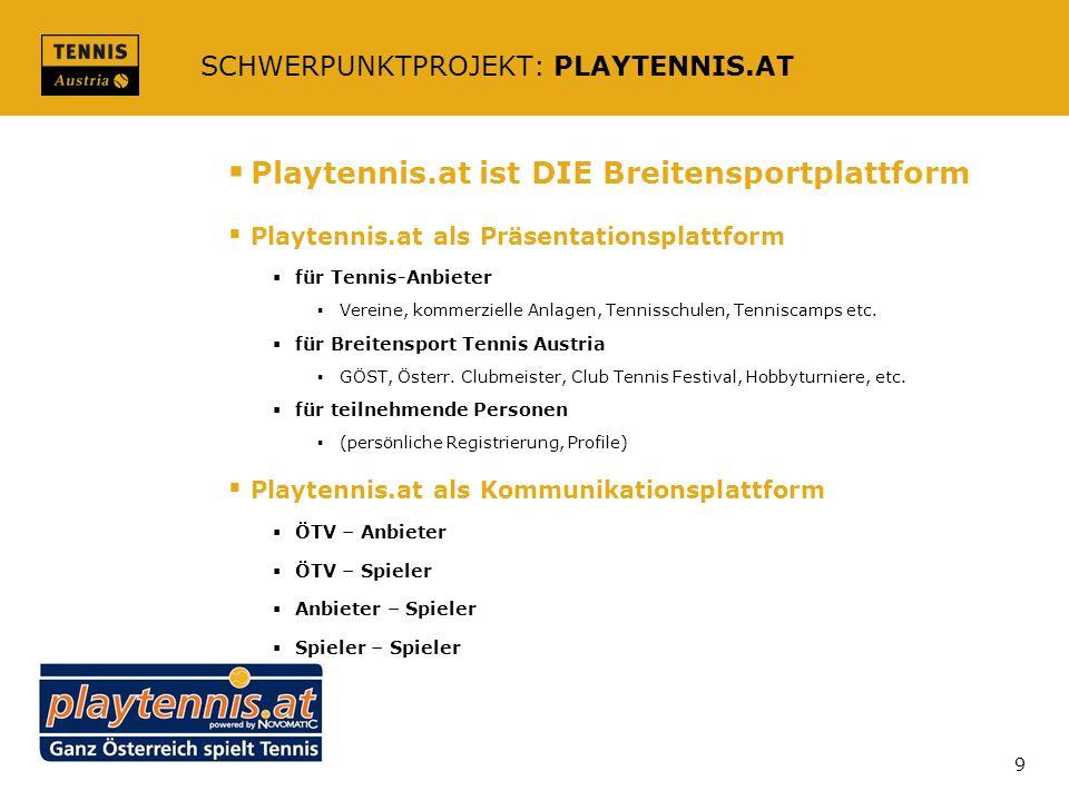 SCHWERPUNKTPROJEKT: PLAYTENNIS.AT Playtennis.at ist DIE Breitensportplattform Playtennis.at als Präsentationsplattform für Tennis-Anbieter Vereine, ko