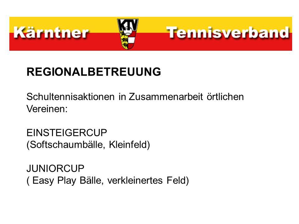 REGIONALBETREUUNG Schultennisaktionen in Zusammenarbeit örtlichen Vereinen: EINSTEIGERCUP (Softschaumbälle, Kleinfeld) JUNIORCUP ( Easy Play Bälle, ve