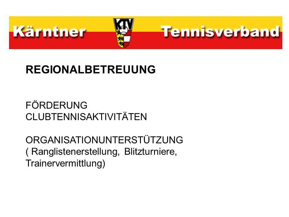 REGIONALBETREUUNG FÖRDERUNG CLUBTENNISAKTIVITÄTEN ORGANISATIONUNTERSTÜTZUNG ( Ranglistenerstellung, Blitzturniere, Trainervermittlung)