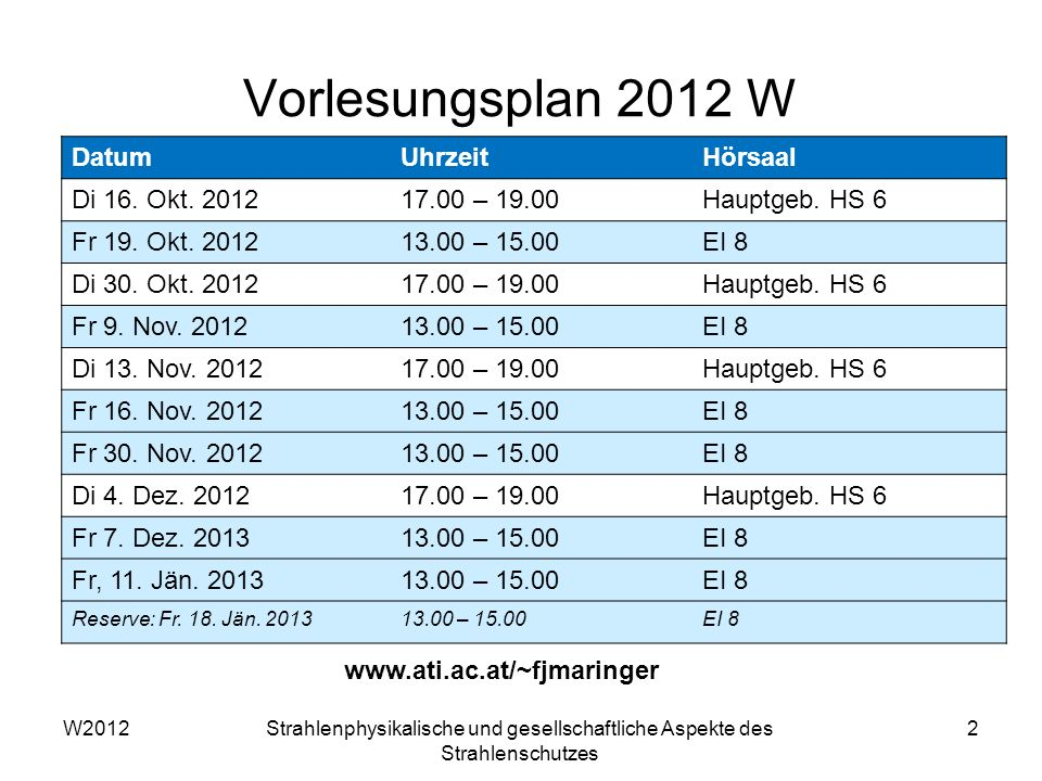 W2012Strahlenphysikalische und gesellschaftliche Aspekte des Strahlenschutzes 3 Vorlesungsplan 2012 W www.ati.ac.at/~fjmaringer DatumThema Di 16.