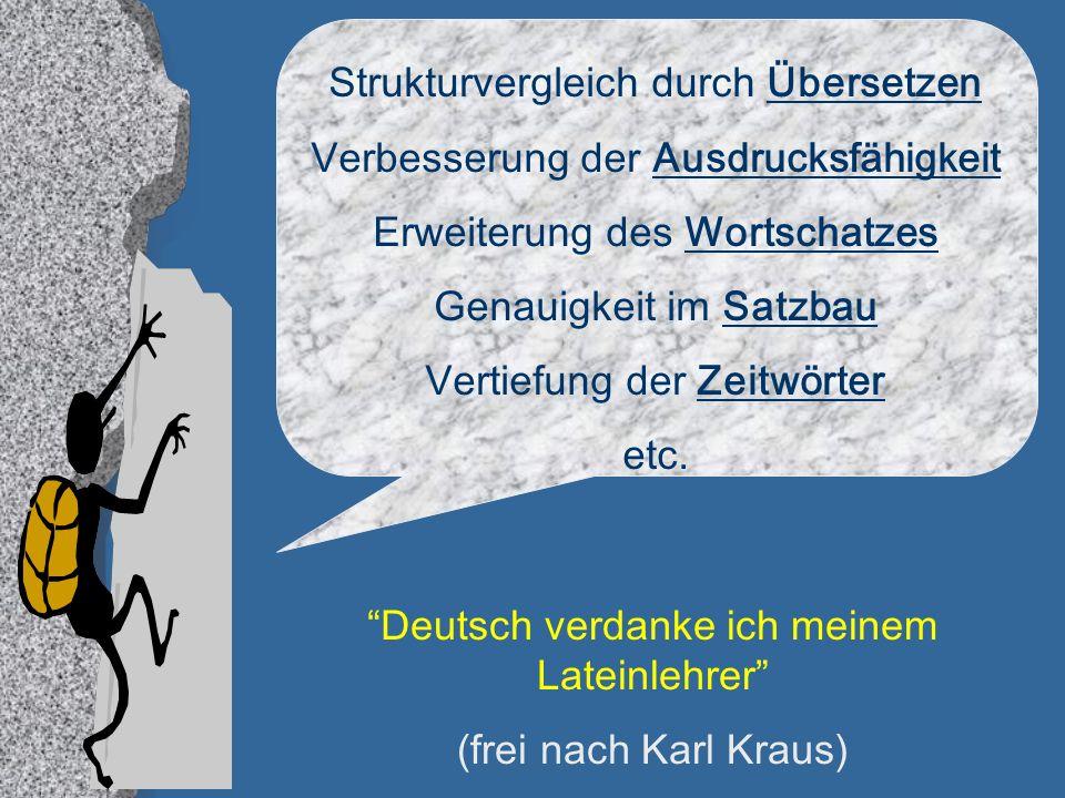 Strukturvergleich durch Übersetzen Verbesserung der Ausdrucksfähigkeit Erweiterung des Wortschatzes Genauigkeit im Satzbau Vertiefung der Zeitwörter etc.