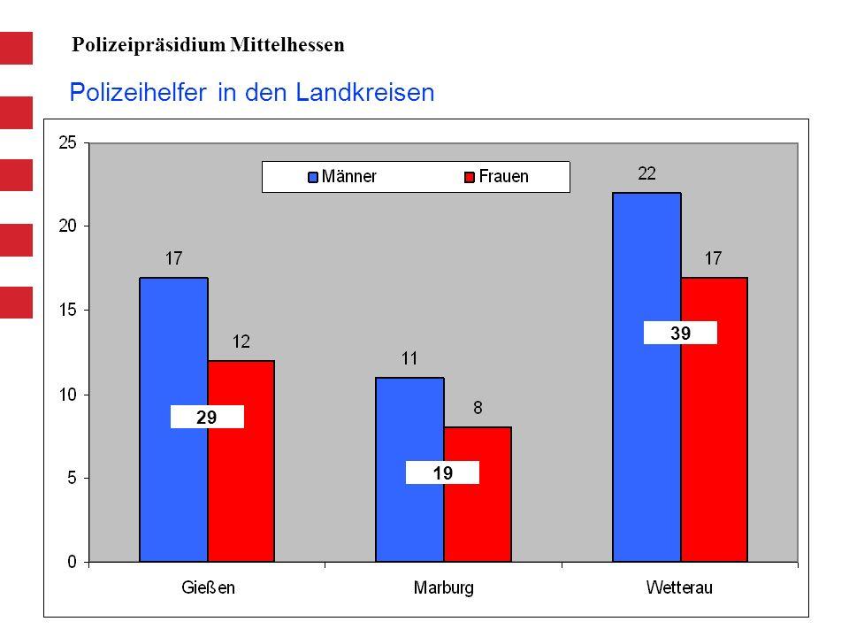 Polizeihelfer in den Landkreisen Polizeipräsidium Mittelhessen 29 19 39
