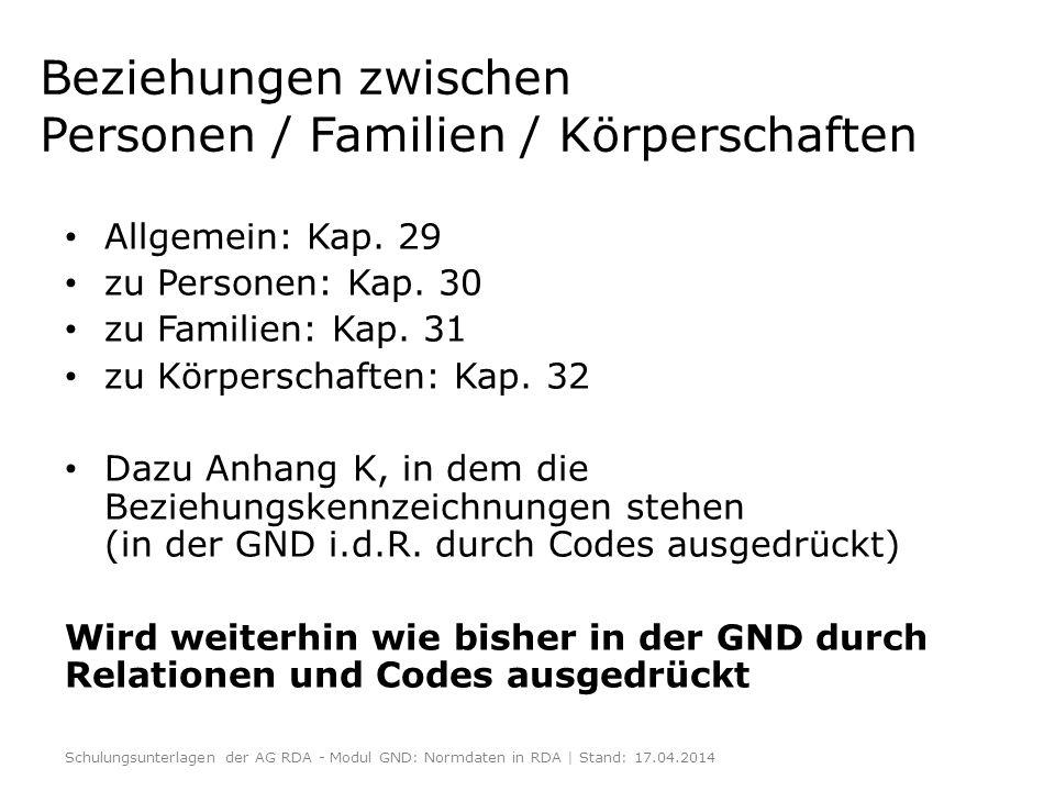 Beziehungen zwischen Personen / Familien / Körperschaften Allgemein: Kap. 29 zu Personen: Kap. 30 zu Familien: Kap. 31 zu Körperschaften: Kap. 32 Dazu