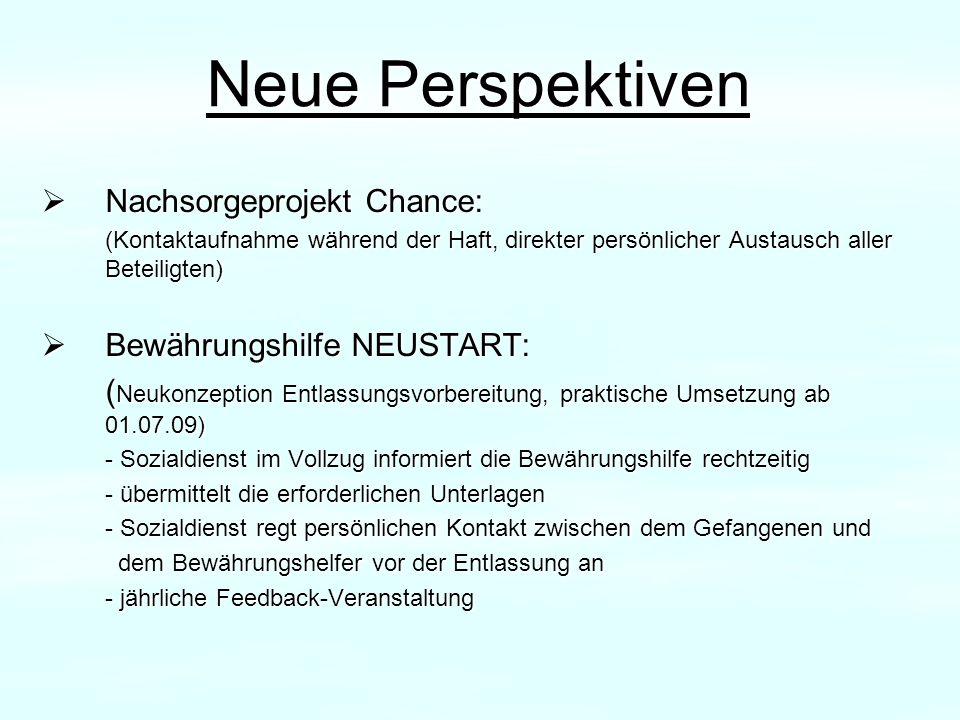 Neue Perspektiven Nachsorgeprojekt Chance: Nachsorgeprojekt Chance: (Kontaktaufnahme während der Haft, direkter persönlicher Austausch aller Beteiligt
