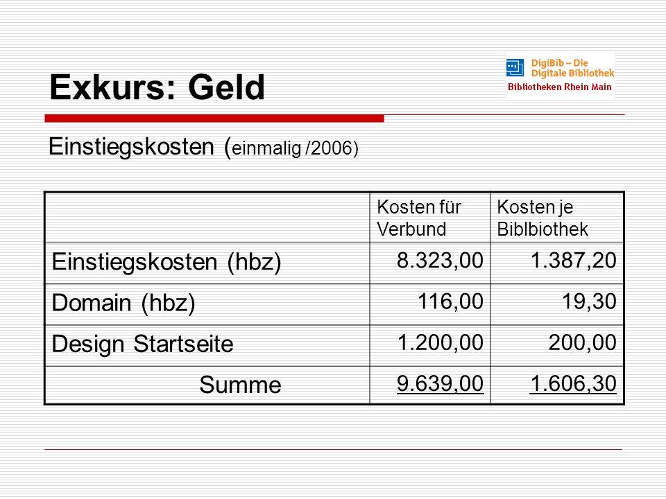 Exkurs: Geld Einstiegskosten ( einmalig /2006) Kosten für Verbund Kosten je Biblbiothek Einstiegskosten (hbz) 8.323,001.387,20 Domain (hbz) 116,0019,30 Design Startseite 1.200,00200,00 Summe 9.639,001.606,30
