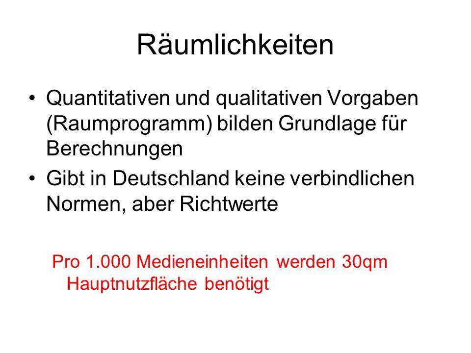 Räumlichkeiten Quantitativen und qualitativen Vorgaben (Raumprogramm) bilden Grundlage für Berechnungen Gibt in Deutschland keine verbindlichen Normen, aber Richtwerte Pro 1.000 Medieneinheiten werden 30qm Hauptnutzfläche benötigt