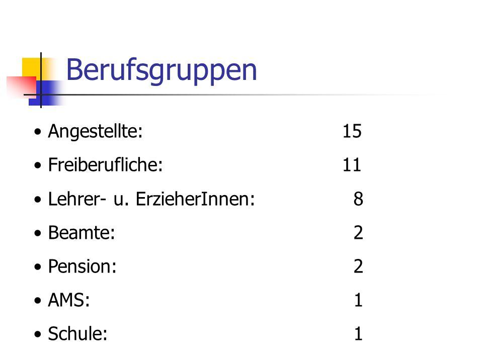 Berufsgruppen Angestellte: 15 Freiberufliche:11 Lehrer- u.