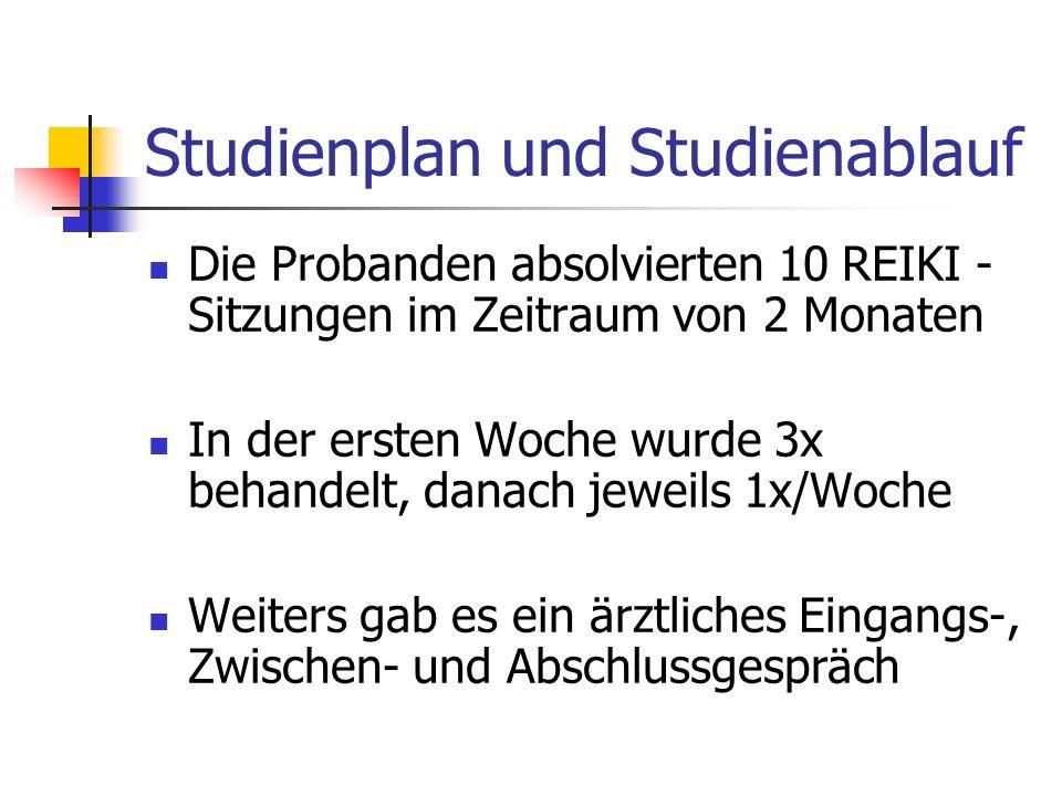 Studienplan und Studienablauf Die Probanden absolvierten 10 REIKI - Sitzungen im Zeitraum von 2 Monaten In der ersten Woche wurde 3x behandelt, danach jeweils 1x/Woche Weiters gab es ein ärztliches Eingangs-, Zwischen- und Abschlussgespräch