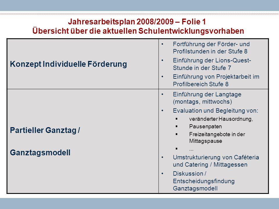 Perspektivplanung 2009 – Diverses Europa- Schule Kultur- pause